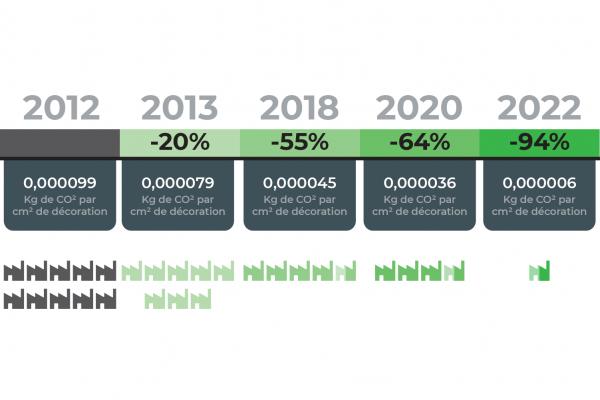 infografica-cromo-emissioni-2-FR